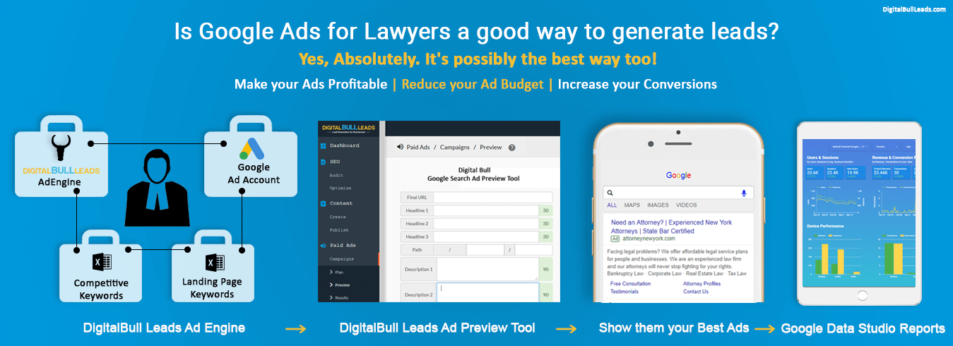 DigitalBullLeads Law Firm Legal Attorney Leads Banner