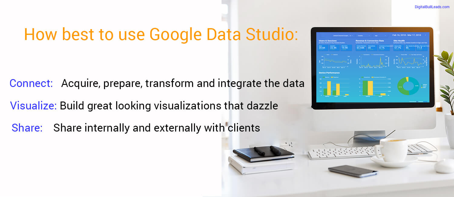 DigitalBullLeads Google Data Studio