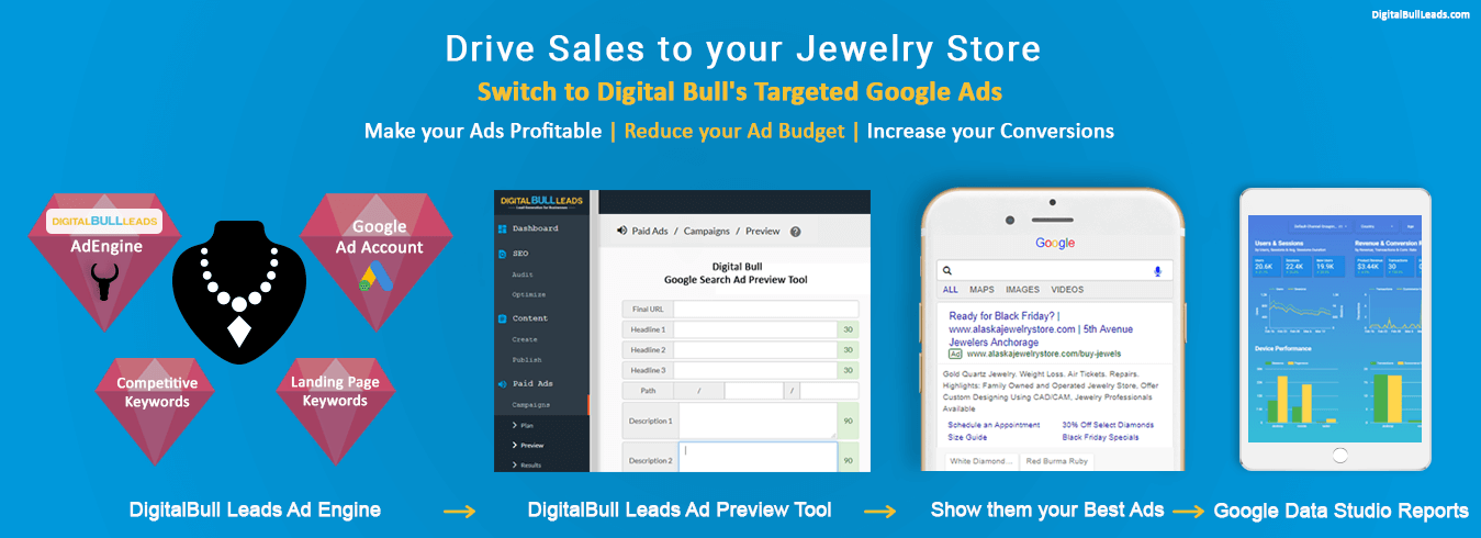 DigitalBullLeads Jewelry Store Ecommerce leads